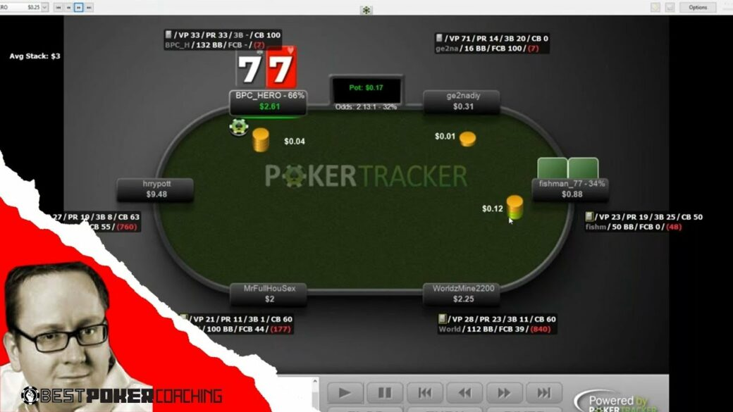 How to Make a post-flop Play